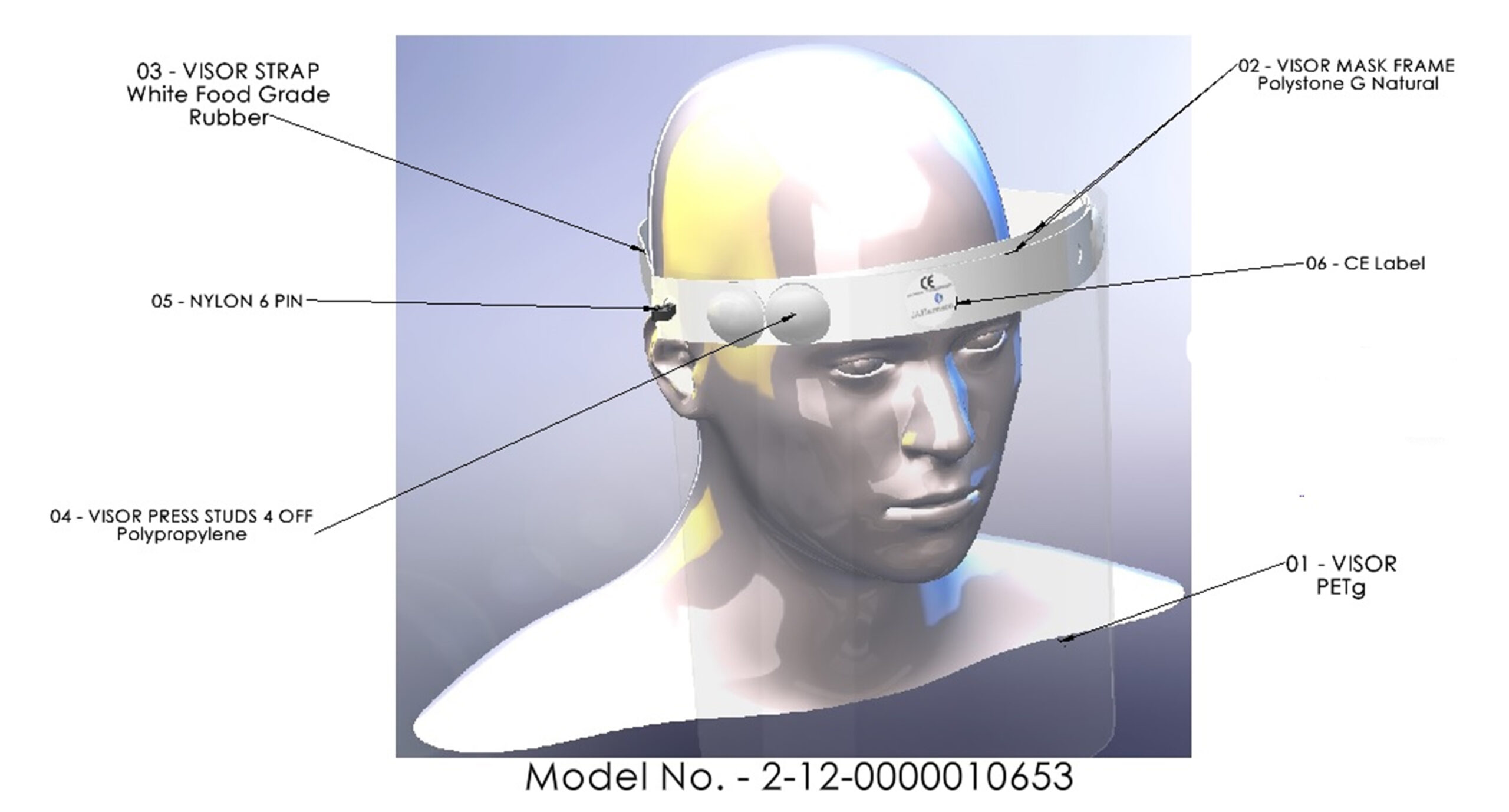 full face visors